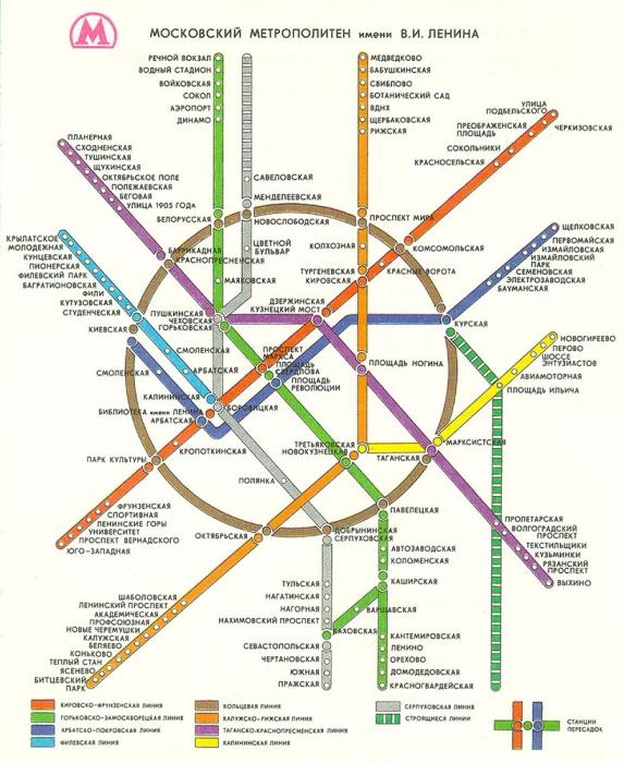 (Схема Московского метро, 1990