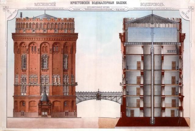 водонапорные башни схема)